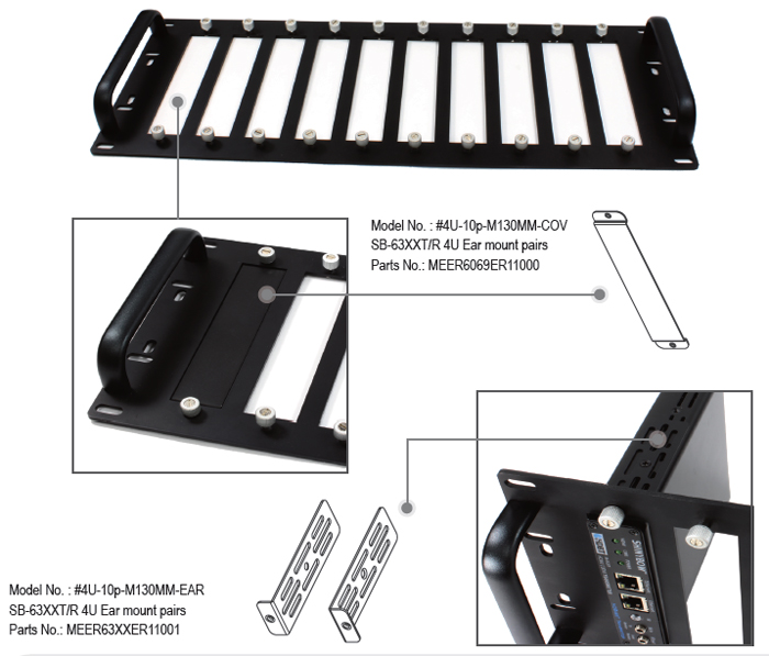 SB-6069 HDBaseT Transmitter and Receiver EXTENDER PANEL