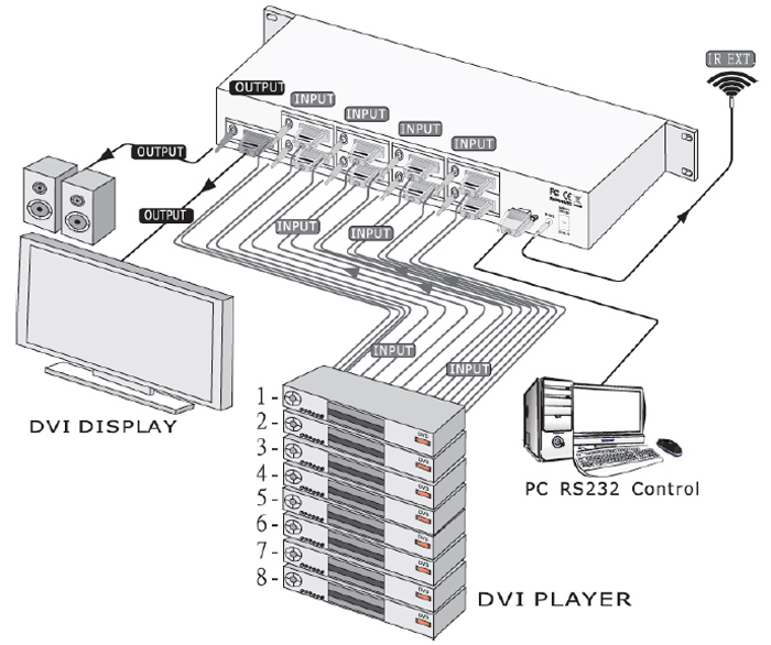 SB-5607 8x1 Routing Switcher